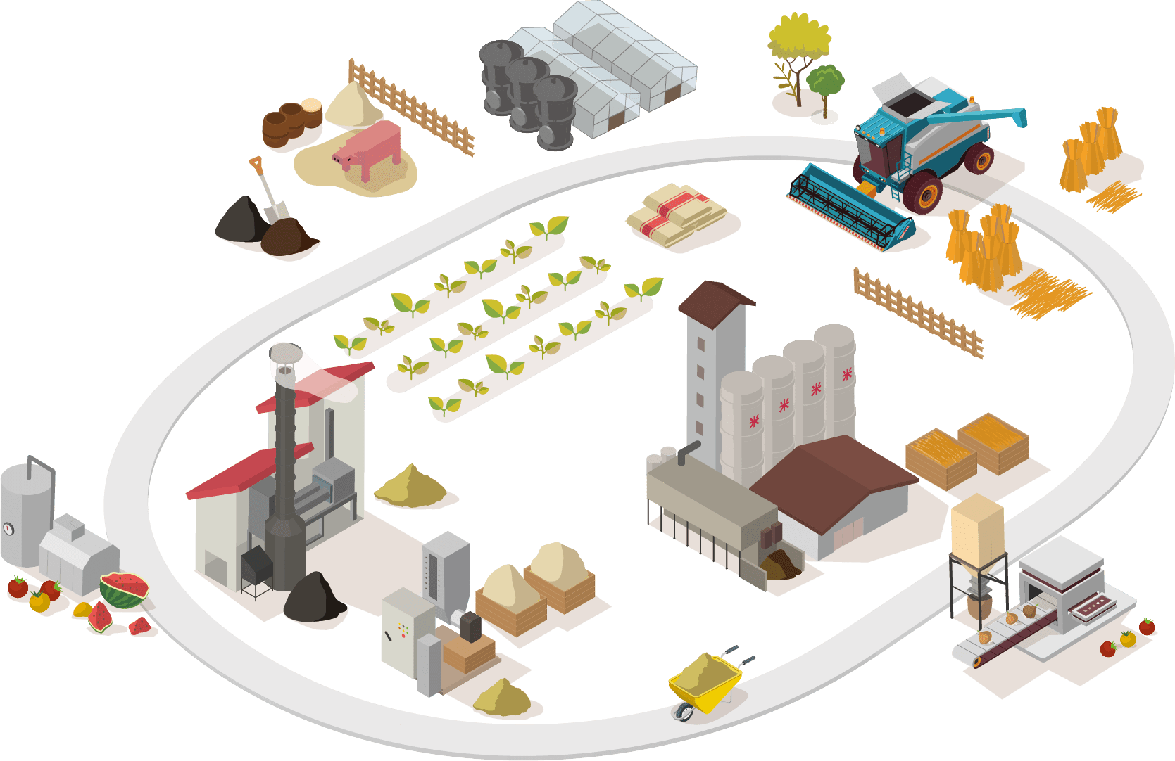 生産サイクル